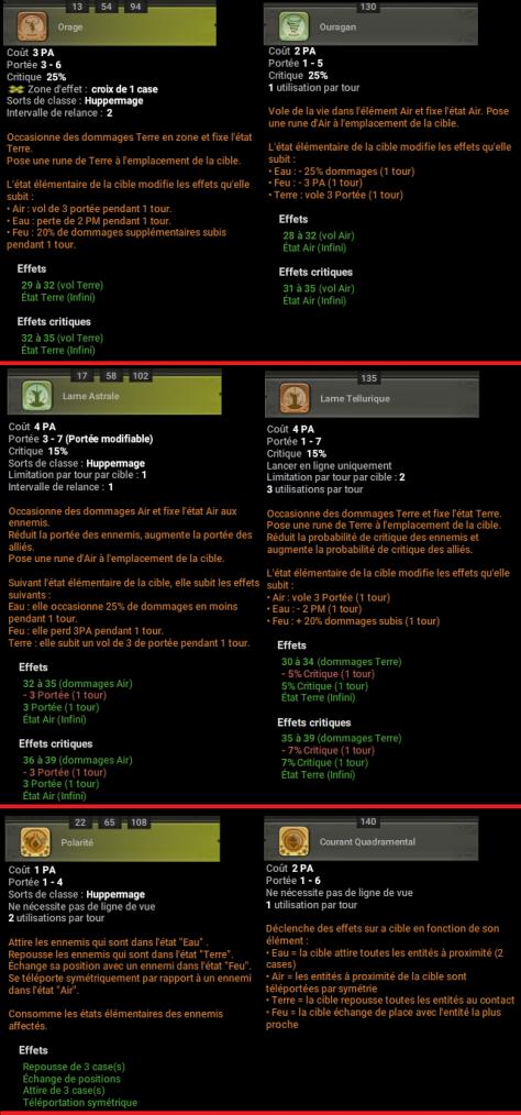 Les variantes de sorts de la classe Huppermage