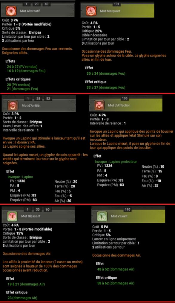 Les variantes de sorts de la classe Eniripsa