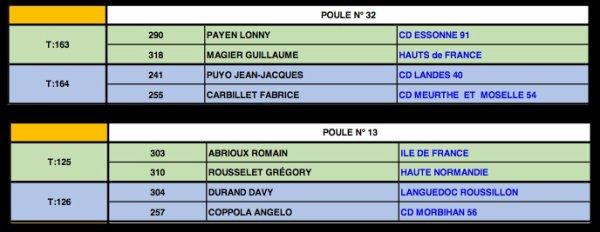 les poules des picards au France Tête à Tête et doublette féminin 2015