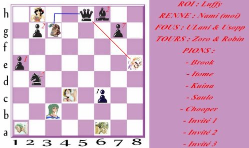 Chapitre 35 : Robin mène le jeu ! Une victoire éclatente !