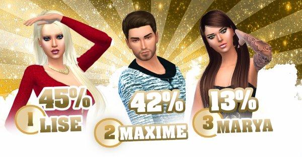 Résultats des votes - (FINALE)