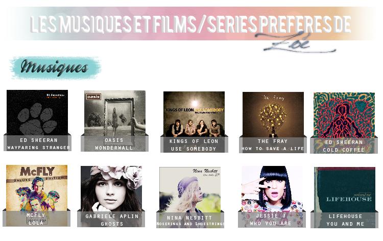Liste de chansons et de films.