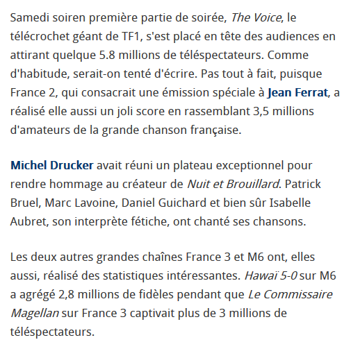 2015)   Audience : L'hommage de DRUCKER à Jean FERRAT a concurrencé The Voice le 14 mars 2015
