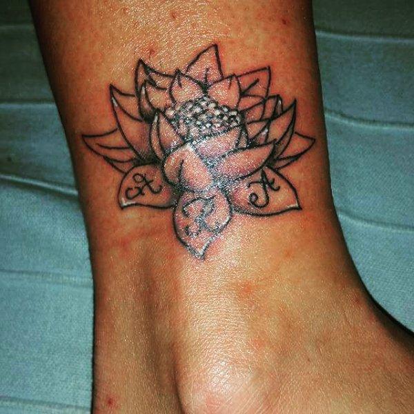 Mon tatouage pour les êtres cher a mon coeur