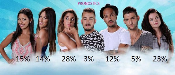 PREMIERE ESTIMATION DE 00h45 #SS9
