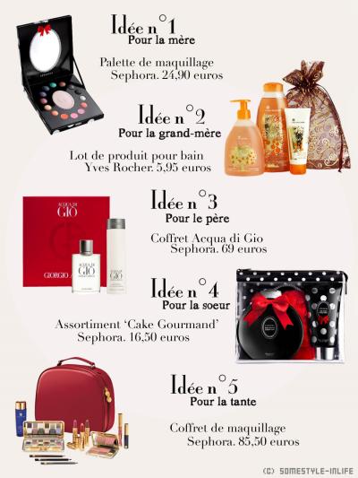 article n°1. - Idées Cadeaux pour Noël.