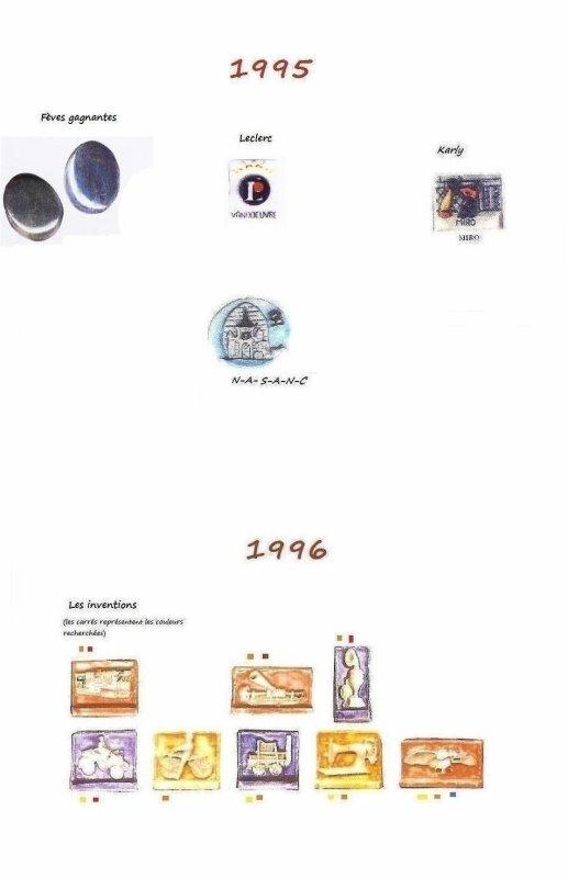 Recherche 1995 à 1997