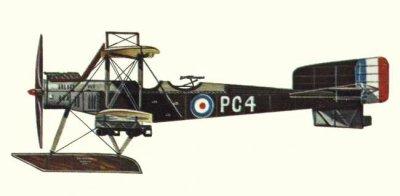 Avions militaires 14/18 anglais Fairey F.17 Campania
