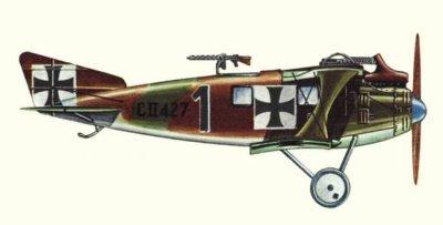 Avions militaires 14/18 allemands L.F.G. Roland C.II