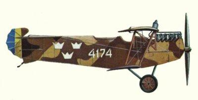 Avions militaires 14/18 autrichien  Phönix C.I suédois (1919).