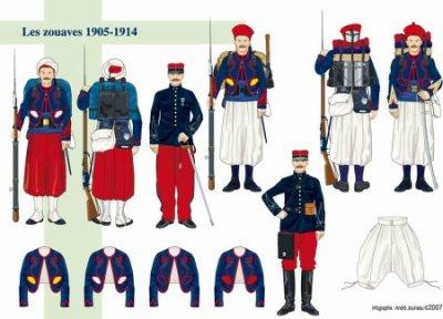 uniforme de la grande guerre 1905 1914