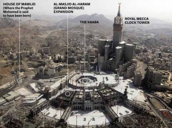 L'Arabie Saoudite envisage de détruire la maison du prophète pour un projet immobilier de luxe ....