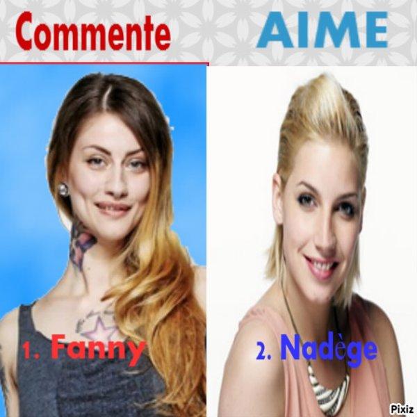 Qui prefer vous ?