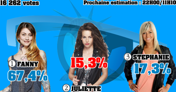 nouvellle estimation 3 :)