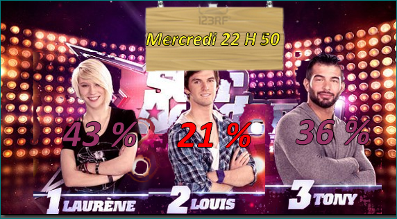 Star Ac' - estimation 2