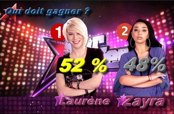 Zayra vs Laurène