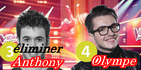 Résultats : Anthony vs olympe