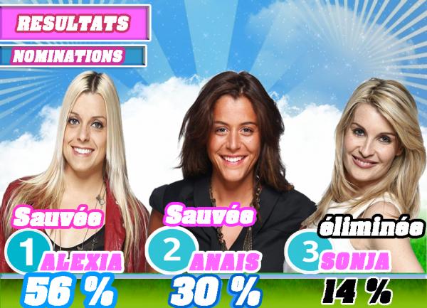 Nomination 6 : Alexia - Anaïs - Sonja