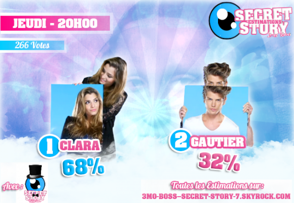 Nomination 12 : Clara - Gautier
