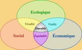 Economie Sociale et Solidaire : définition