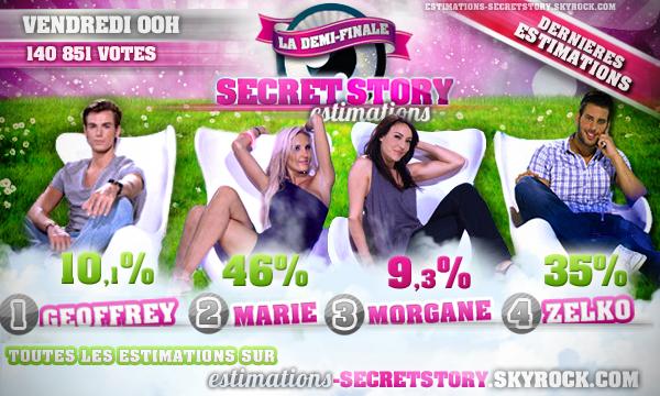 Estimations : Demi finale : Geoffrey / Marie / Morgane / Zelko