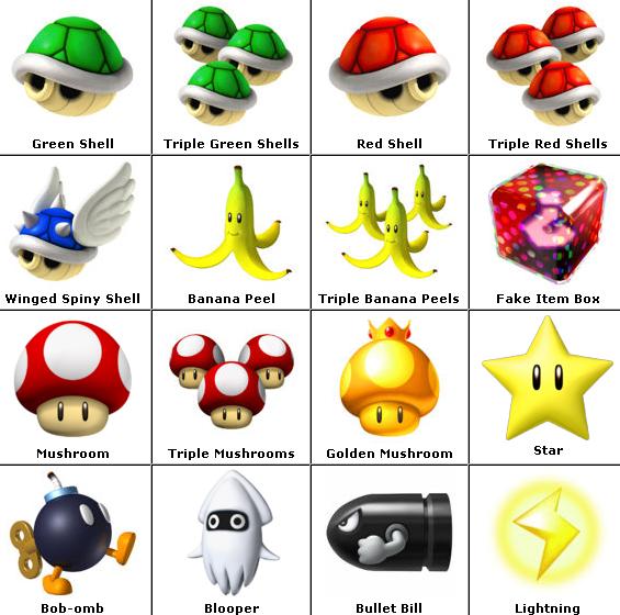 Mario kart wii c 39 est quoi comment on y joue blog - Mario kart wii personnages et vehicules ...