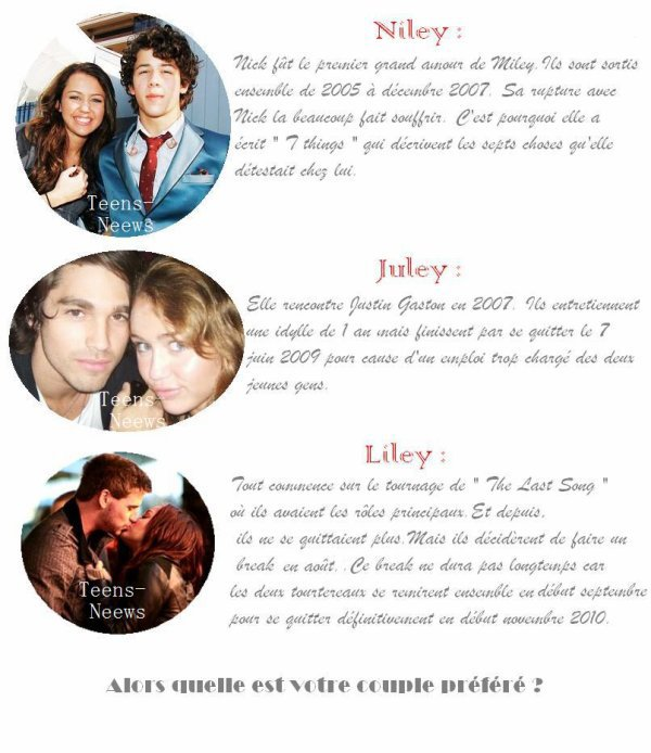 Miley et ses différents petits copains ! Alors quel Couple préfère tu? :)