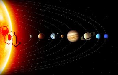 mon systeme solaire