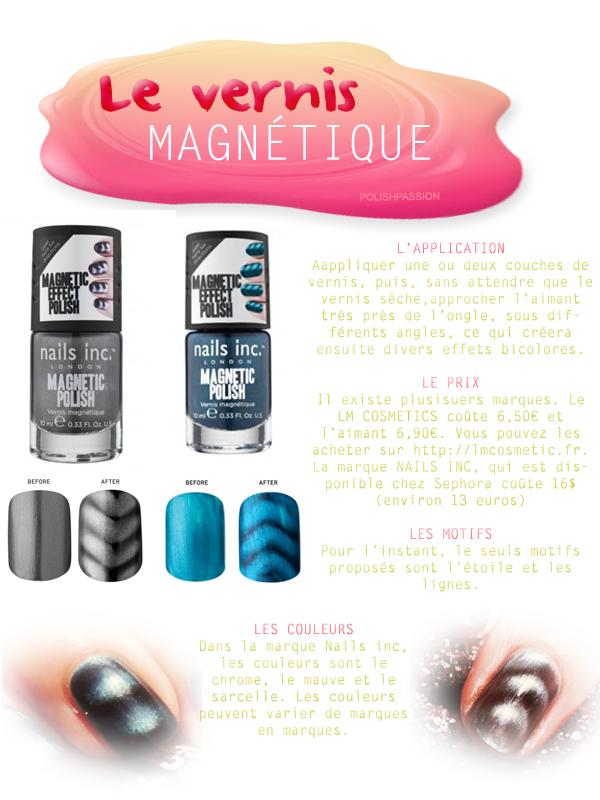 Le vernis magnétique
