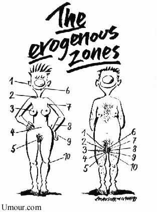zones erogenes!!