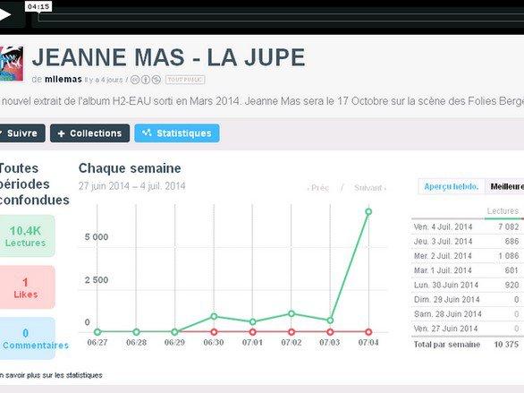 """Découvrez le nouveau de clip de  JEANNE MAS :  """"LA JUPE"""""""