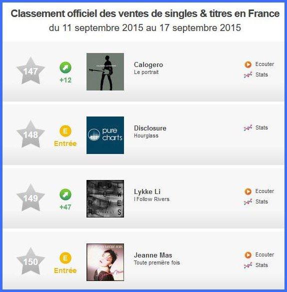 """Retour du titre """"TOUTE PREMIERE FOIS"""" dans le TOP SINGLES"""