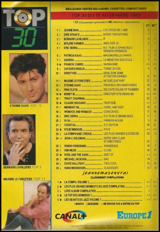 """1989 - 2019 - L'album """"LES CRISES DE L'AME"""" a 30 ans !- Episode 11 La promo... à la TV (suite 1) Inclus un passage TV inédit"""