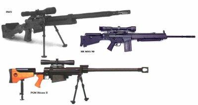 Zoom sur : le sniper (fusil de précision).