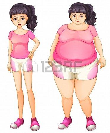 Ma résolution 2013 : Perdre du poids