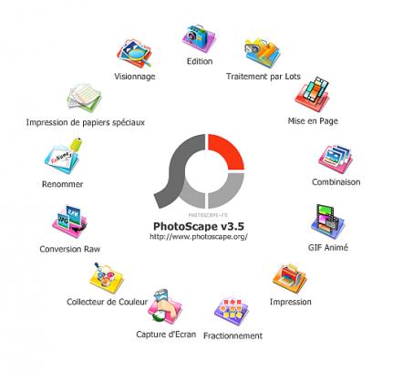 Les bases de Photoscape