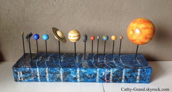maquette systeme solaire