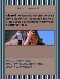 # DeliciousRoswell ___________ Article Episode 1x22  -------------------- Création / Décoration / inspiration