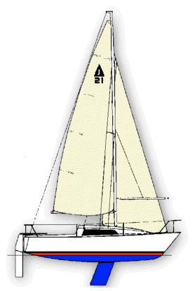 Le Voilier Vocabulaire Les 3 Eme B Prennent La Mer