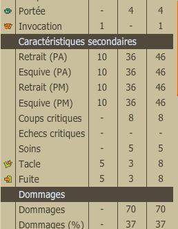 Stuff/Stats