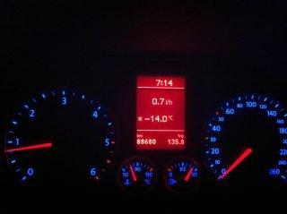 Temperature 04/02/2012