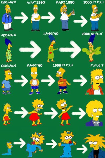 Blog de tpesimpson critique de la soci t am ricaine - Les simpson tout nu ...