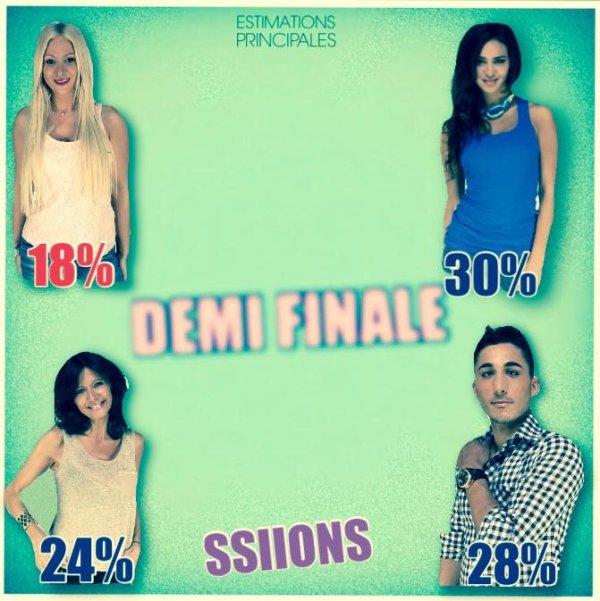 Estimations : Demi Finale