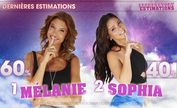ESTIMATIONS : Mélanie - Sophia