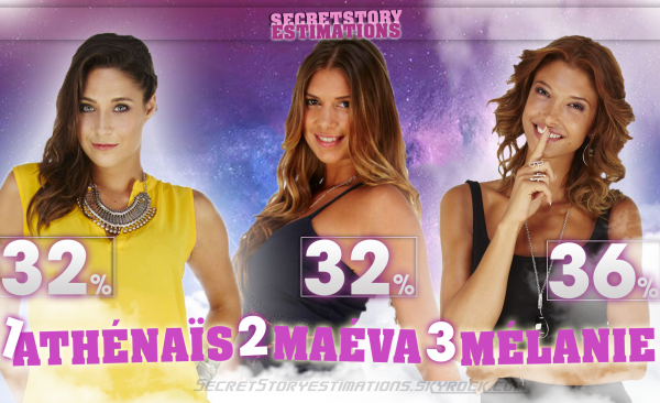 ESTIMATIONS : Athénaïs - Maéva - Mélanie