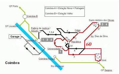 Fin de la ligne 60 à Coimbra (Portugal)