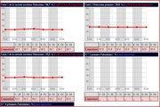 Fukushima tableau et mesures salle de contrôle