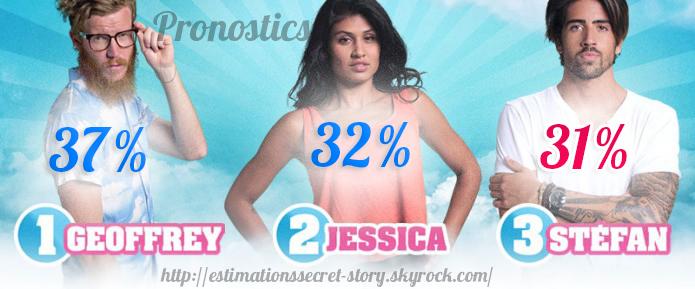 Estimations des Quatrièmes nominations - Geoffrey / Jessica / Stefan - Semaine 3 - #SS8