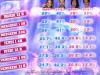 Estimations des 5ème nominations - Sara / Steph / Jessica / Stefan - Semaine 4 - #SS8