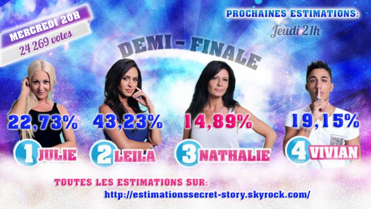 ESTIMATIONS DES NOMINATIONS DEMI-FINALE : JULIE - LEILA - NATHALIE - VIVIAN #SS8